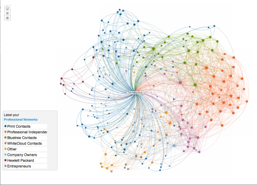 Linked-In Influencer Map